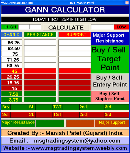 Intraday option trade calculator